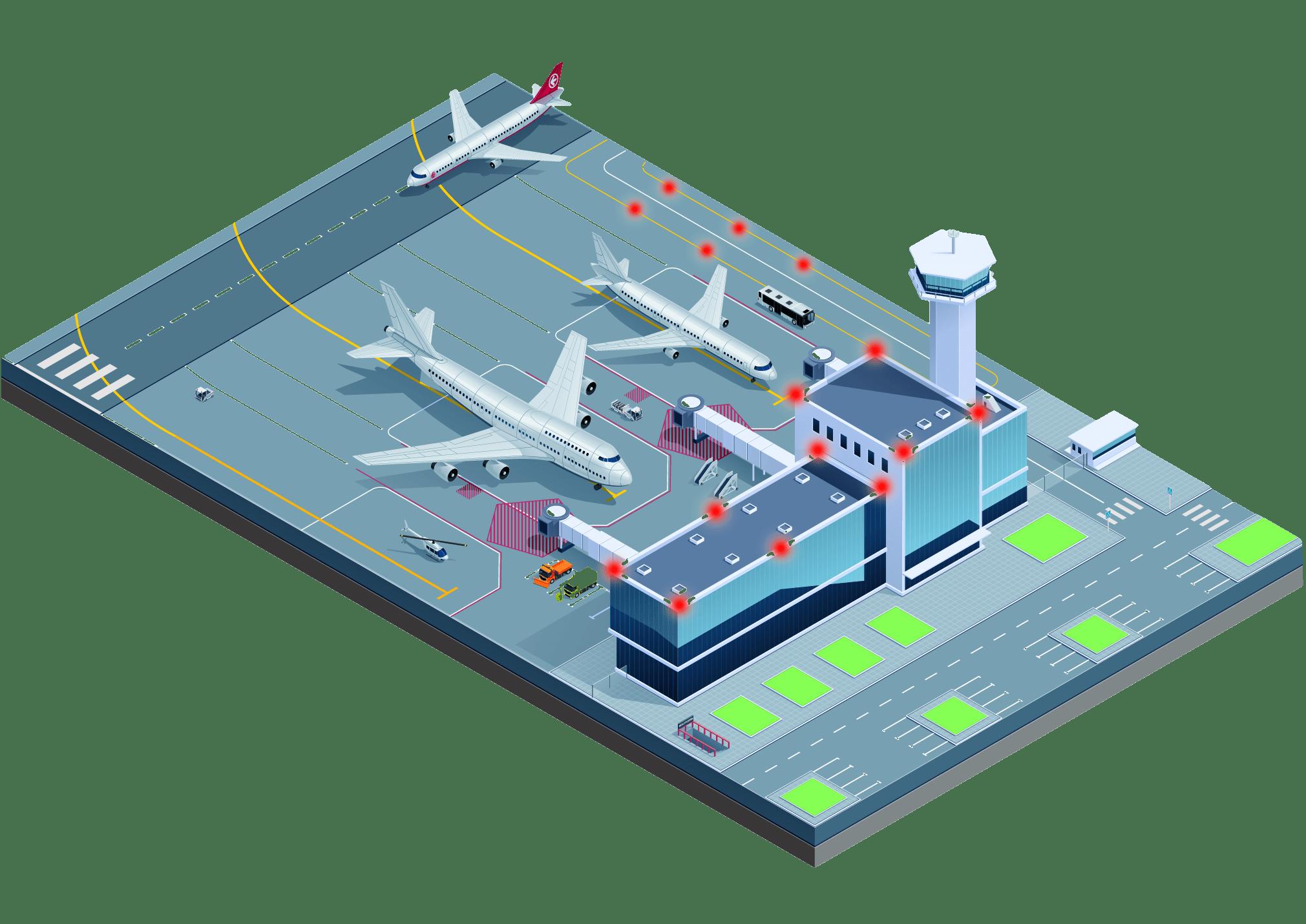 Obelux - Balisage d'obstacles aériens - matériel pour les aéroports